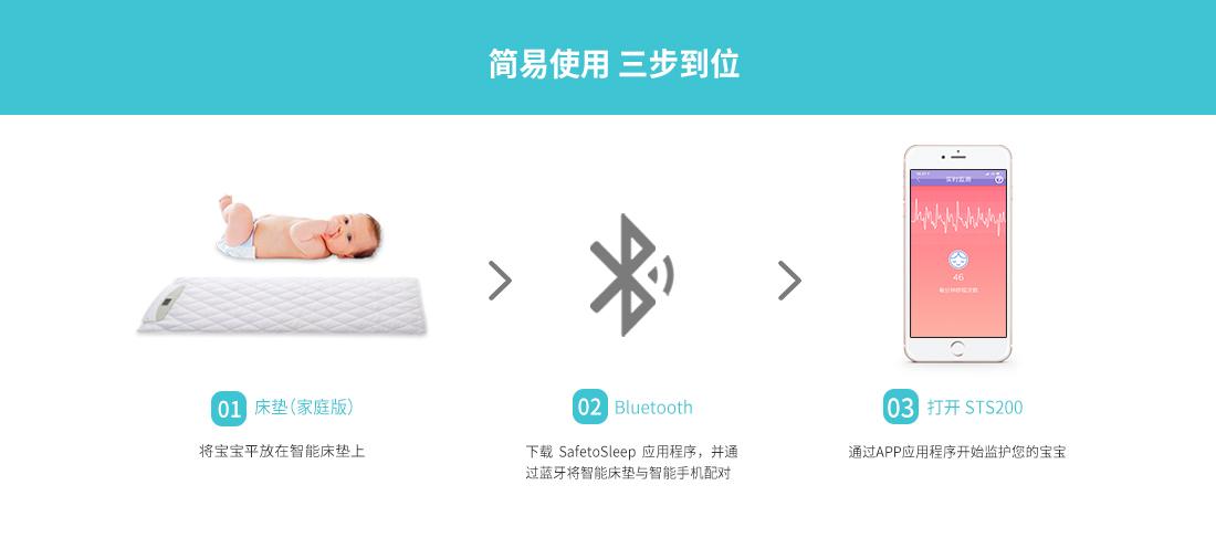 智能婴儿监护床垫及APP